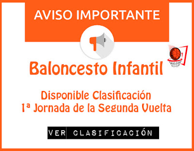 BALONCESTO INFANTIL: Disponible clasificación 1ª Jornada Segunda Vuelta