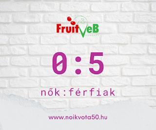 A FruitVeB Magyar Zöldség-Gyümölcs Szakmaközi Szervezet és Terméktanács vezetői között 0:5 a nők és férfiak aránya #G16