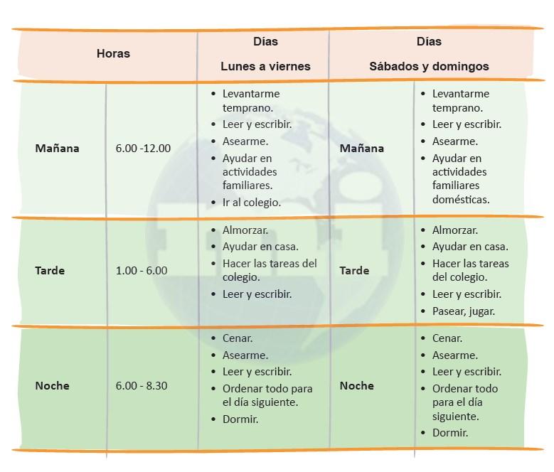 Propuesta de organizador de tiempo para mejorar mis aprendizajes