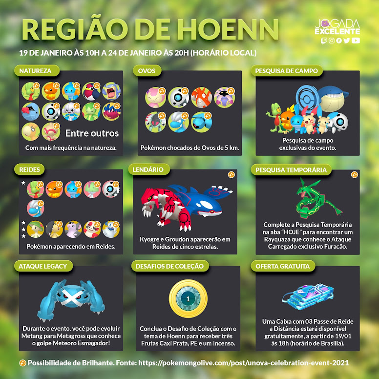 Pokémon GO Infográfico Evento Celebração Hoenn