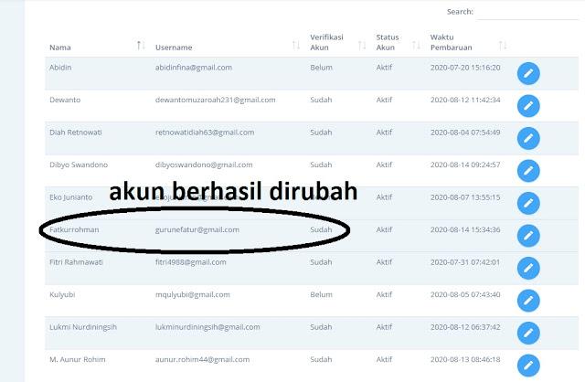 Cara Mengganti Email Yang Sudah Terverifikasi di Dapodik