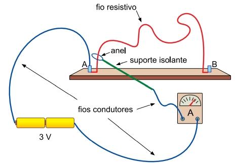 Na figura, é representado o momento em que um aluno toca o fio resistivo com o anel, a 4 cm do ponto A, fazendo o amperímetro indicar 0,05 A.