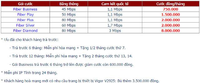 Lắp Mạng Internet FPT Phường Quang Vinh 3
