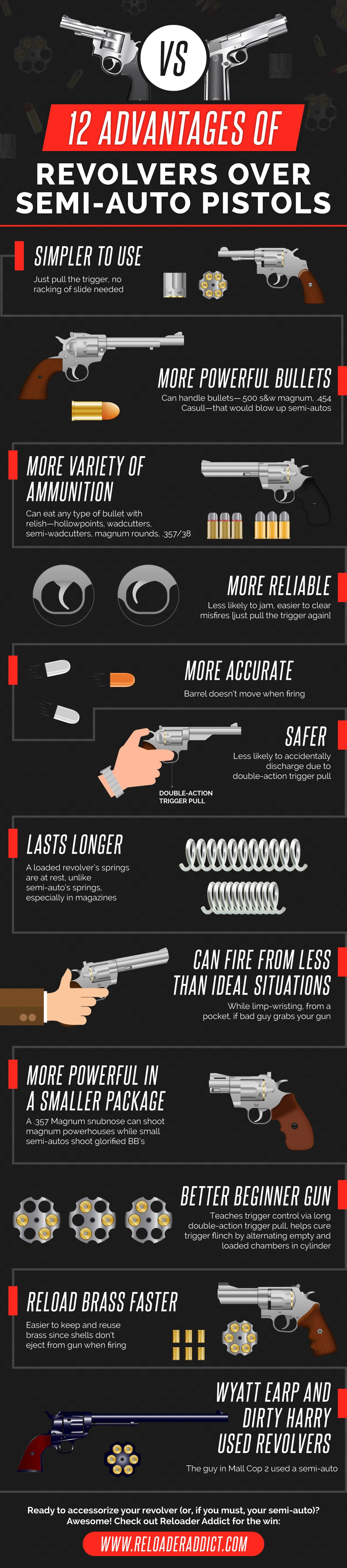12 Advantages of Revolvers Over Semi-Auto Pistols #infographic