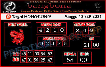 Prediksi Bangbona Togel Hongkong Minggu 12 September 2021