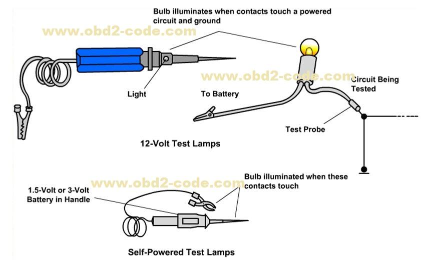 Fundamental of electrical automotive engineering - Test Lamp - Obd2-codeObd2-code