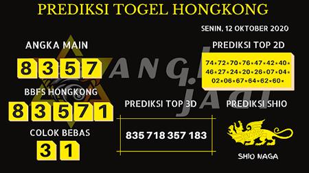 Prediksi Togel Angka Jitu Hongkong Senin 12 Oktober 2020