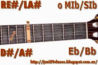 acorde guitarra chord (RE# con bajo en LA#) o (MIb bajo en SIb)