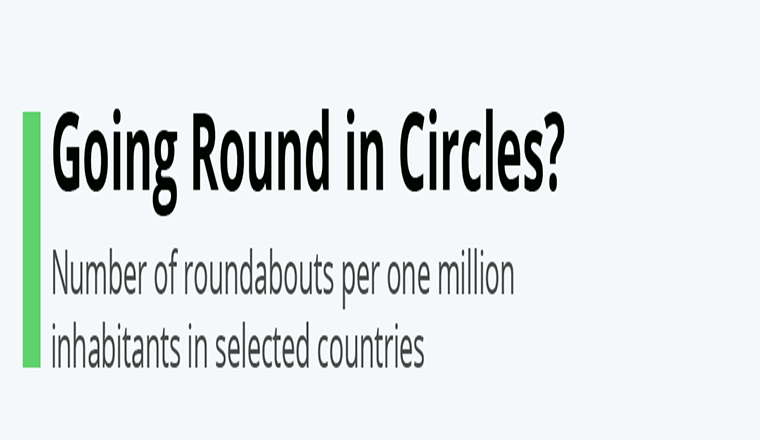 Going Round in Circles? #Infographic