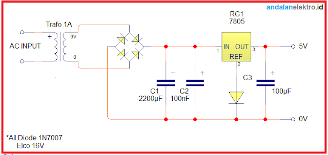 Skema rangkaian power supply stabil 5v Stabil CT simetris sederhana