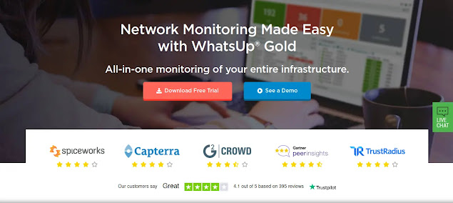 best system monitoring tools for IT industry level