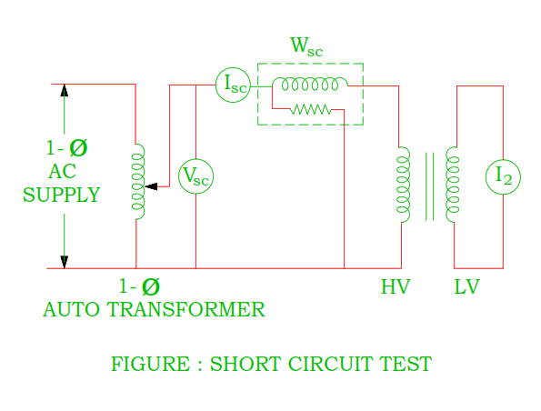 short-circuit-test-on-the-transformer