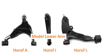juga tak kalah penting pada sistem suspensi mobil Fungsi Lower Arm Pada Suspensi Mobil Lengkap
