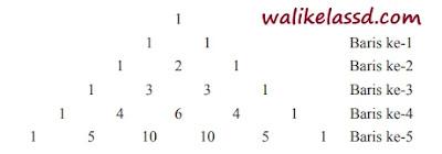 Kunci-Jawaban-Matematika-Kelas-8-Ayo-Kita-Berlatih-1.5-Halaman-30-31-32-33