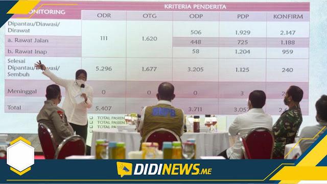 Menkes dan Kepala BNPB Puji Cara Risma Tangani Covid-19 di Surabaya