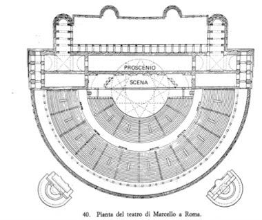 Teatro Marcelo. Comentario y análisis.