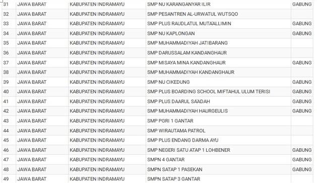 Smp Negeri 1 Kedokanbunder Peserta Unbk Tingkat Smp Kab Indramayu 2017