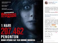 Sundel Bolong Versi Baru  Catat Rekor Penonton
