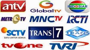 Daftar Frekwensi Satelit Telkom