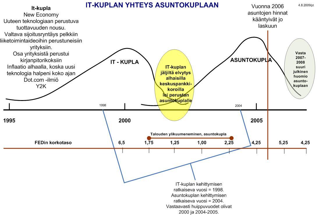 It-Kupla