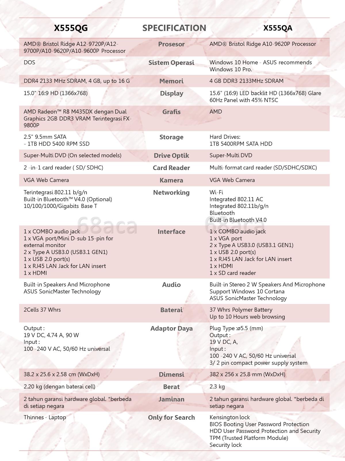 Spesifikasi Notebook ASUS X555QG & X555QA