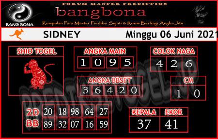 Prediksi Bangbona Sydney Minggu 06 Juni 2021