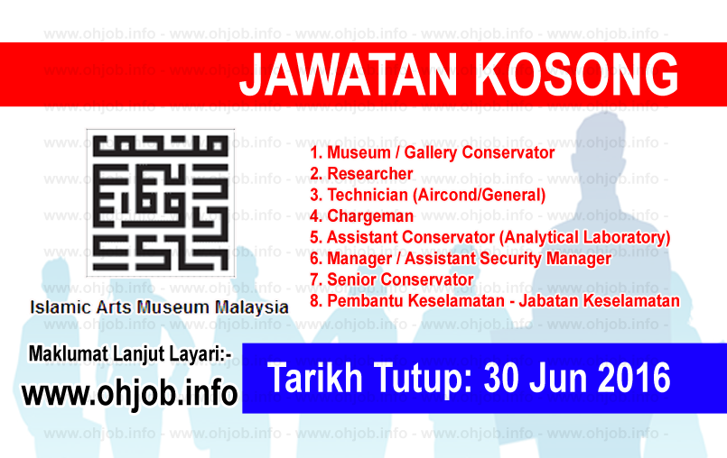 the position of islamic lawin malaysia Graphing position & speed vs time:  area of study and career path that can help you find the school that's right for you research schools, degrees & careers get.