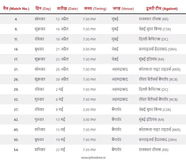 पंजाब किंग्स टीम के मैचों का शेड्यूल 2021 - Punjab Kings Team Match Schedule 2021