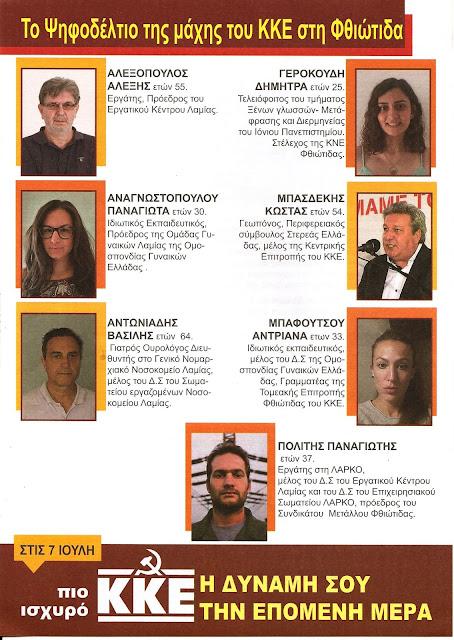 Το ψηφοδέλτιο της μάχης του ΚΚΕ στη Φθιώτιδα