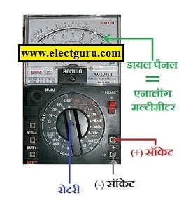 principle and block diagram of analog multimeter