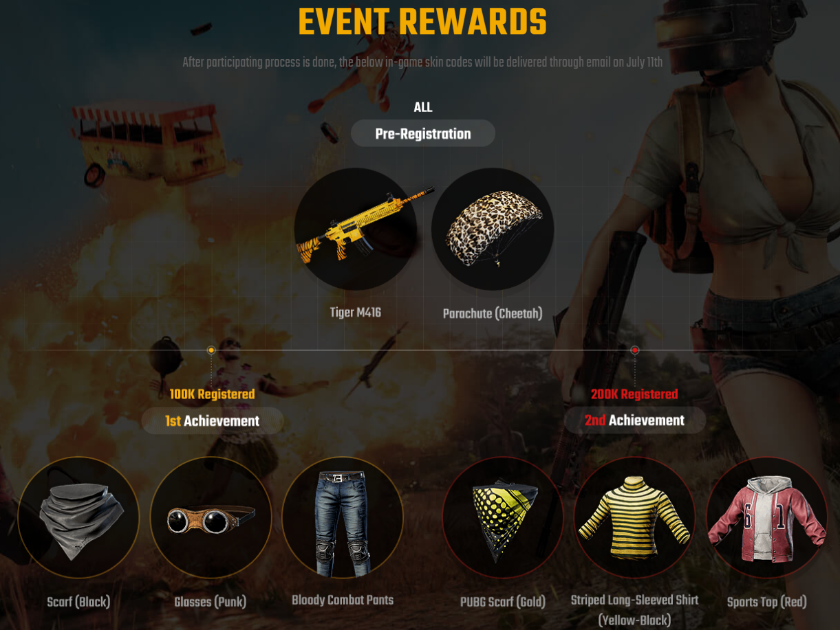 PUBG Lite Launched in India: Beta Registration Begins, Exclusive M4 Skin & Exclusive Offers