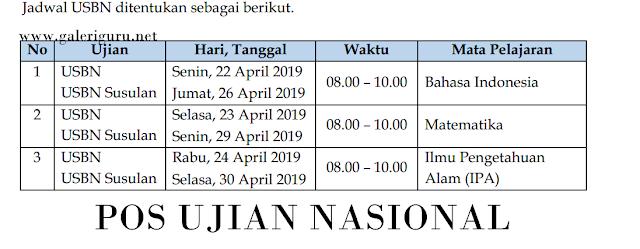 Jadwal Pelaksanaan USBN SD/MI/SDTK/SPK Galeri Guru
