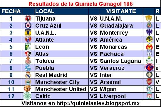 Quinielas.lev: Resultados y Premios De La Quiniela Ganagol ...