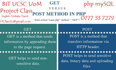 php tutorial pdf free download for beginners with examples BIT UCSC