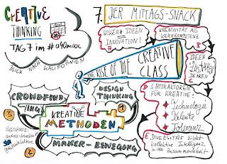 design thinking Malaysia