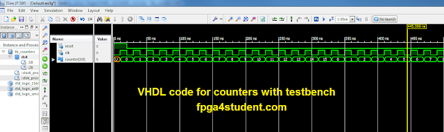VHDL code for counter with testbench