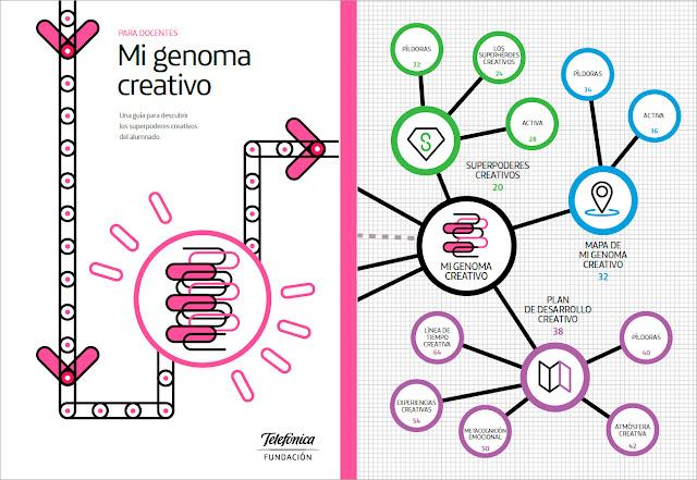 Escuelas Creativas, mi genoma creativo