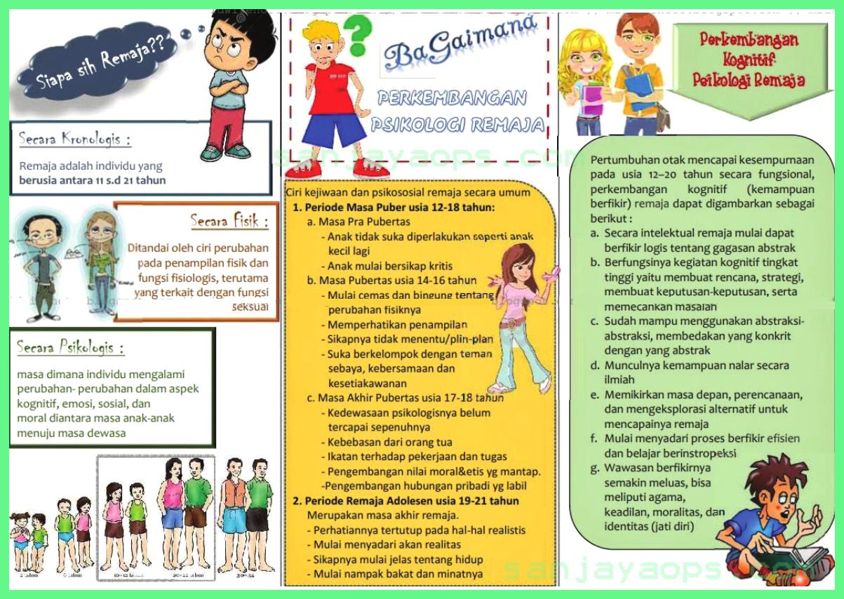 Kunci Jawaban Buku Siswa Tema 6 Kelas 6 Halaman 29, 32, 33 ...