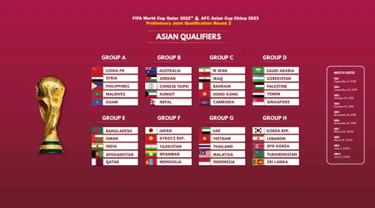 Timnas Bertemu Malaysia Pada Kualifikasi Piala Dunia 2022 Zona Asia