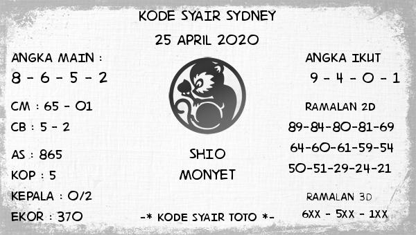 Prediksi Sidney 25 April 2020 - Kode Syair Sydney