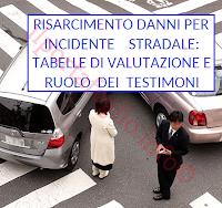 novità sul risarcimento danni dall'assicurazione per incidente stradale