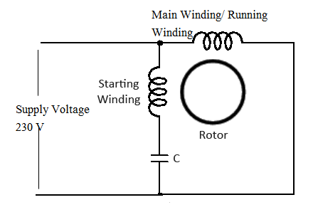 ceiling fan circuit diagram capacitor tao atv wiring electrical standards of fault finding