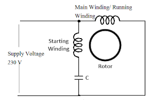 Ceiling fan Circuit diagram