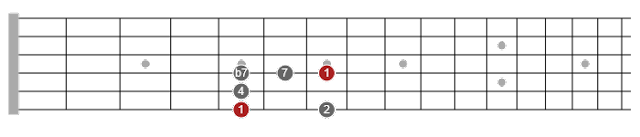 pentatonic scale guitar positions