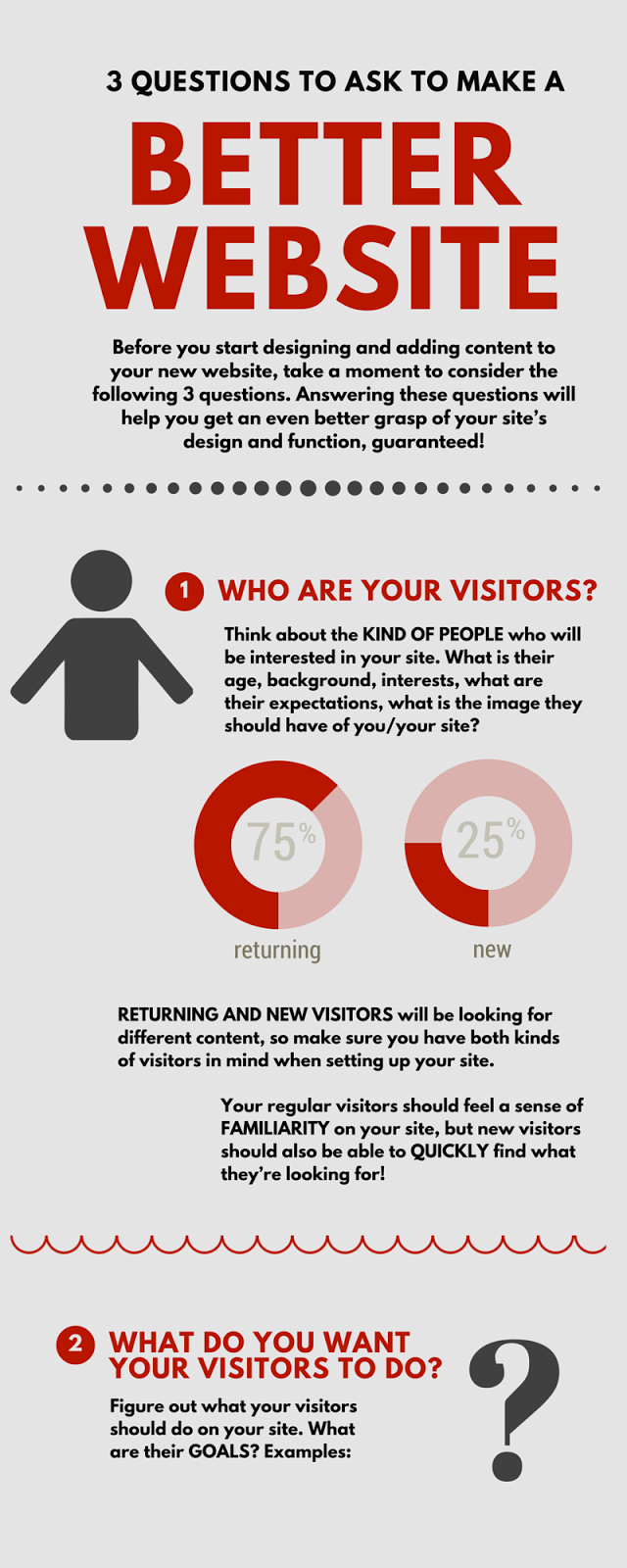 3 Questions To Ask To Make A Better Website #infographic