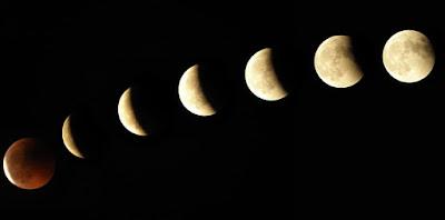 Las fases lunares