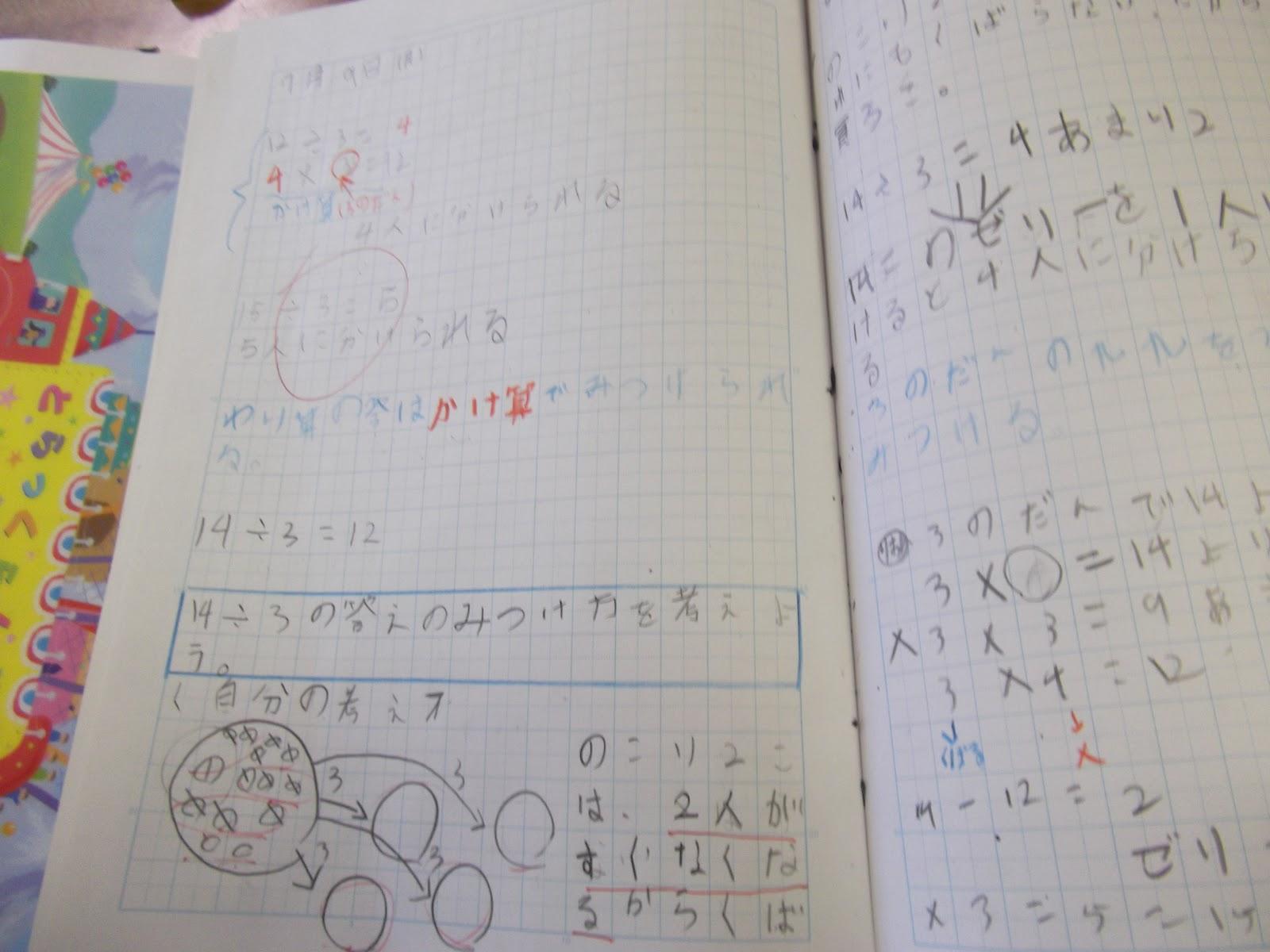 Do Homework Online Japanese