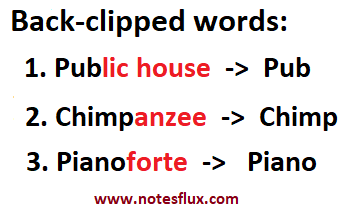 Back-clipped words like Pub, Chimp and Piano