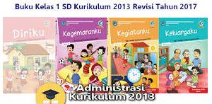 Download RPP K13 Untuk SD/MI Kelas 1 Tema 4 Bab/pembelajaran 1, 2, 3, 4, 5 dan 6 Revisi 2016-2017