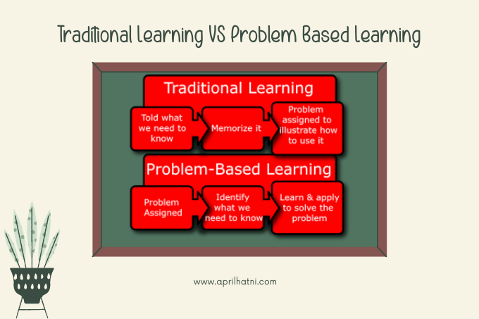traditional learning vs problem based learning